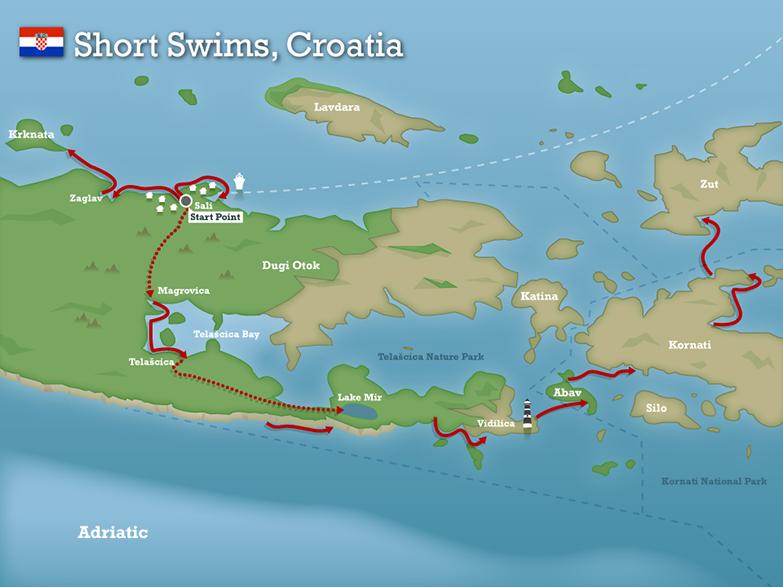 Short swims croatia